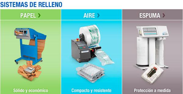 Sistemas de embalaje