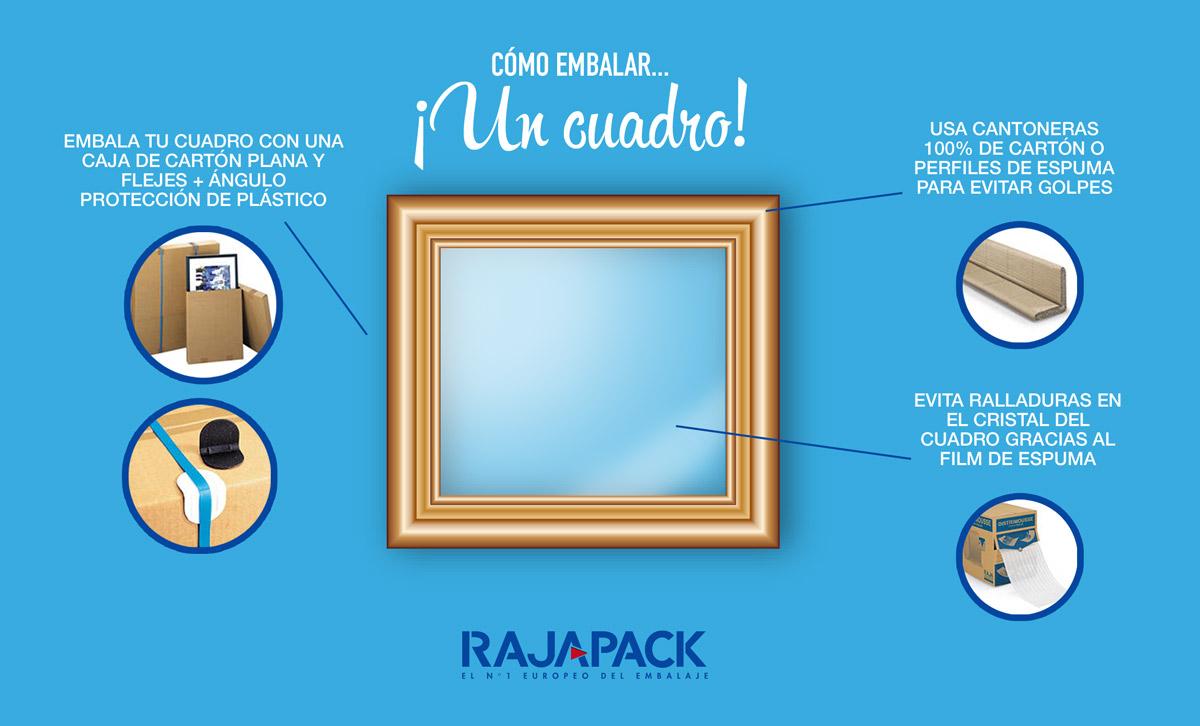 Infografía-Rajapack-Cuadro