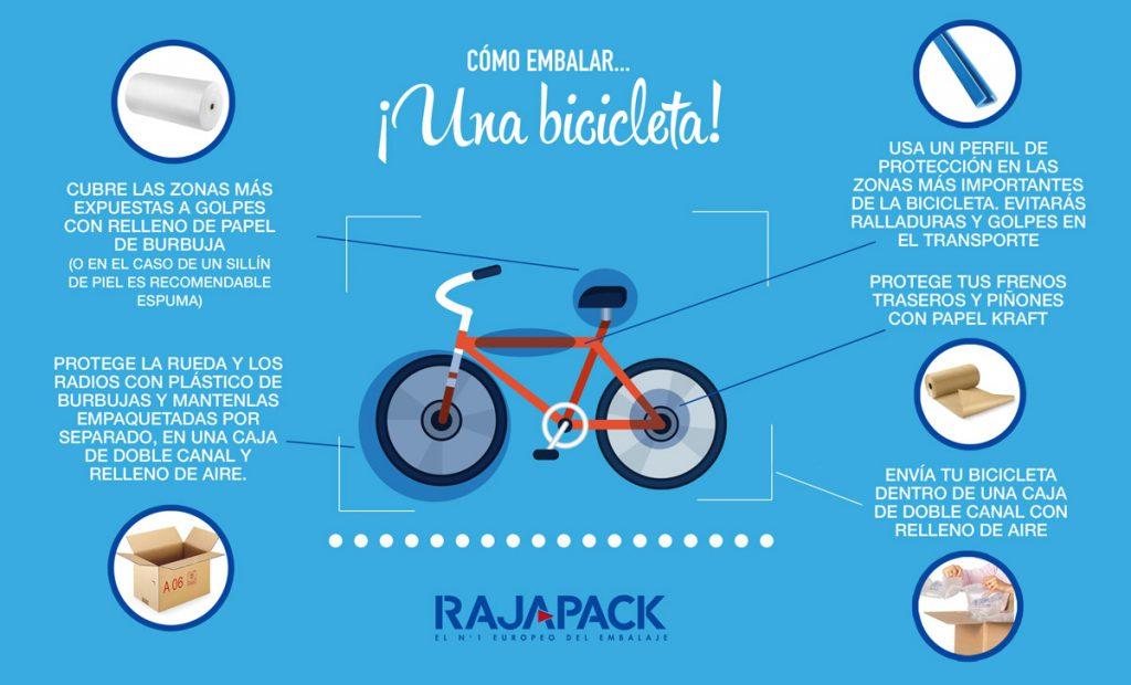 Infografía-Rajapackc con imágenes - corrección3
