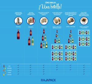 Infografía-Rajapack-botellaG-v3