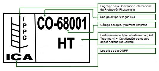 Normativa ISPM 15 - España