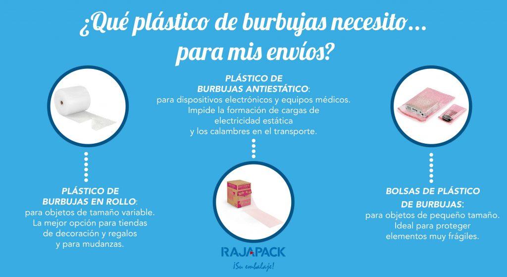 infografia plástico burbujas