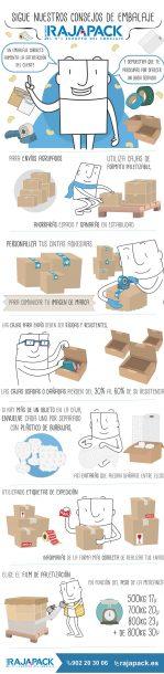 Consejos embalaje infografía