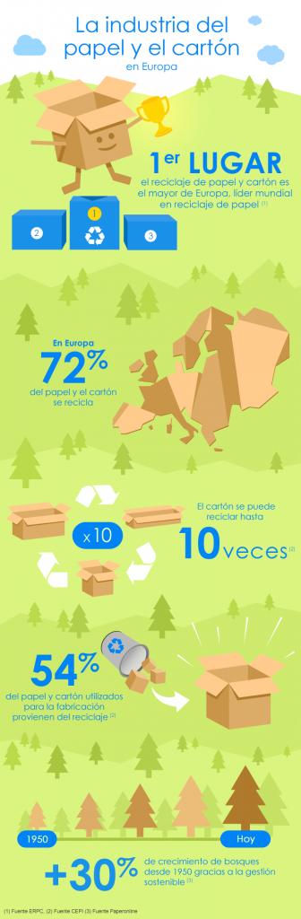 Rajapack-Infografía-Reciclaje