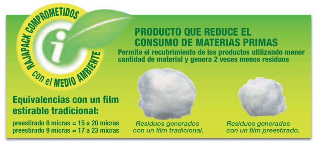 Reducir consumo de materias primas film estirable