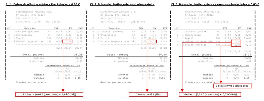 Impuesto a las bolsas de plástico en Andalucía: ejemplo de ticket
