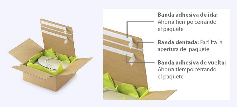 Facilidad devolución paquetes